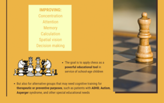 ADHD Chess